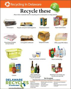 2016 Recycling Poster