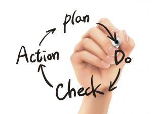 business process PDCA written by 3d hand