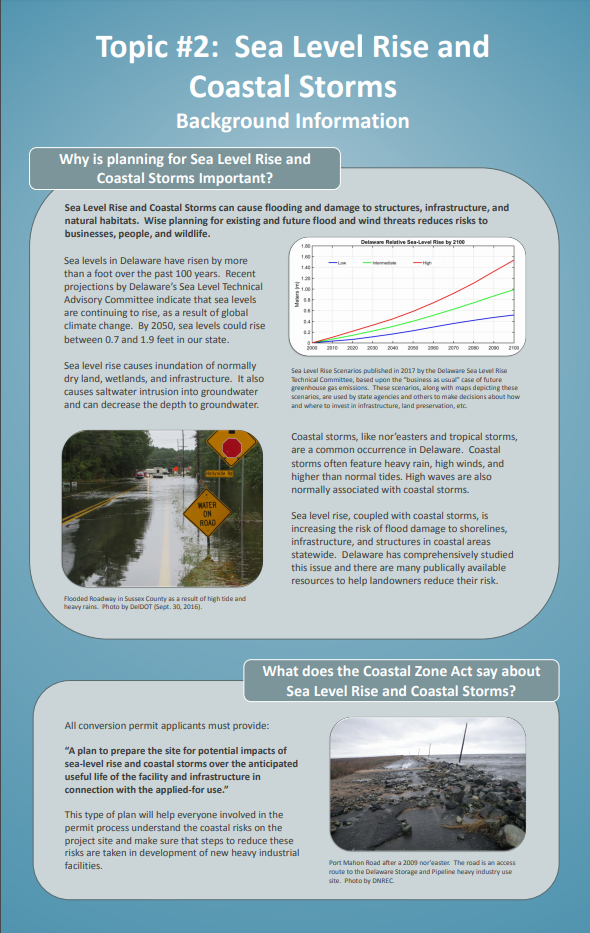 CZCPA Sea Level Rise