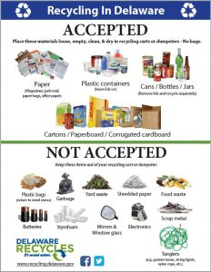 Delaware Recycles Poster