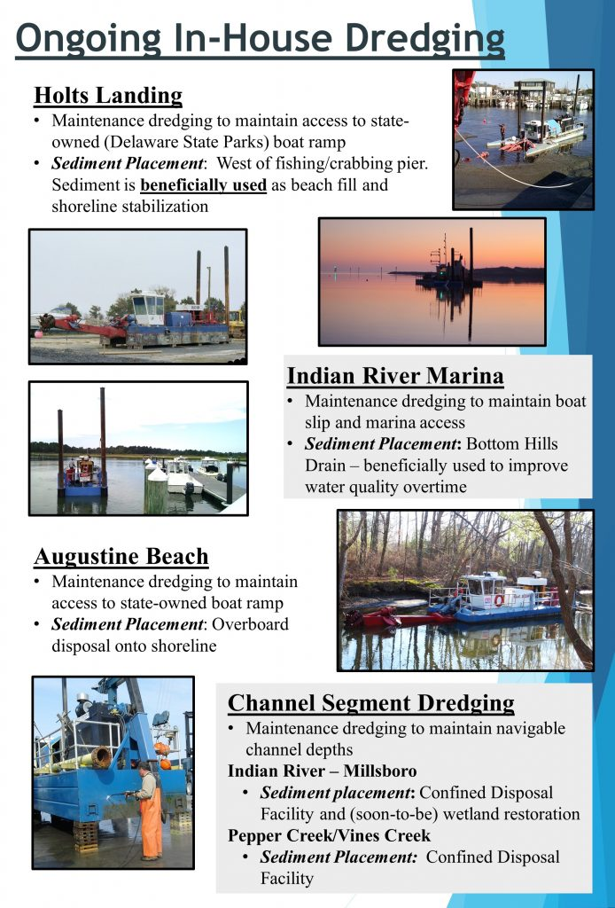 Poster: In-House Dredging