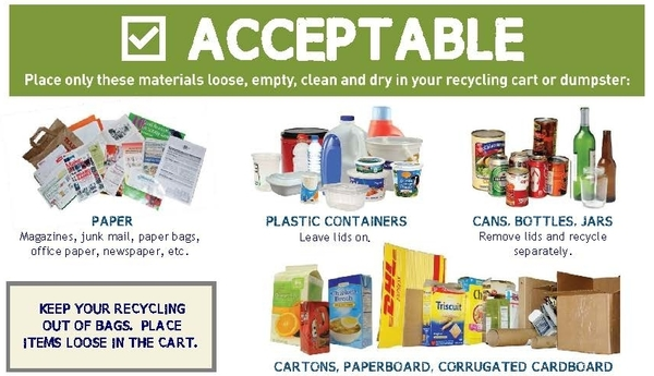 Image showing what's acceptable for recycling