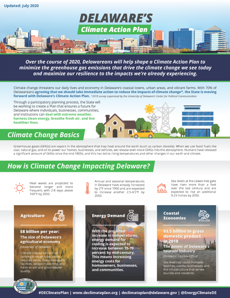 Delaware Climate Change Plan Overview