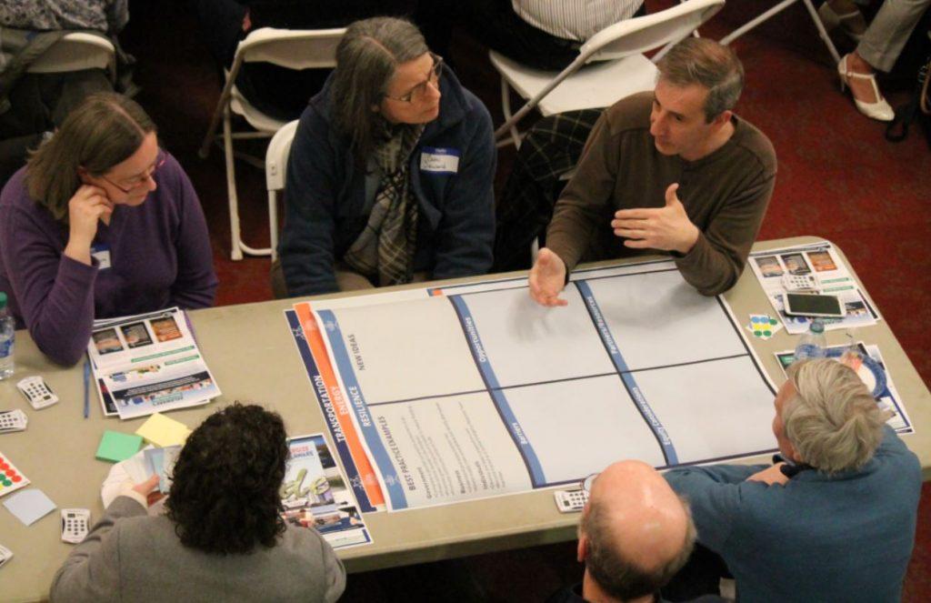 Climate Change Plan Workshop