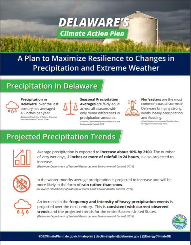 Climate Plan Precipitation Mitigation Graphic